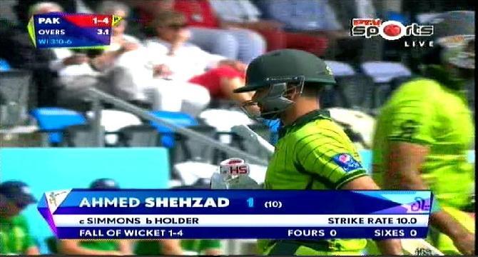poor batting of Pakistan..